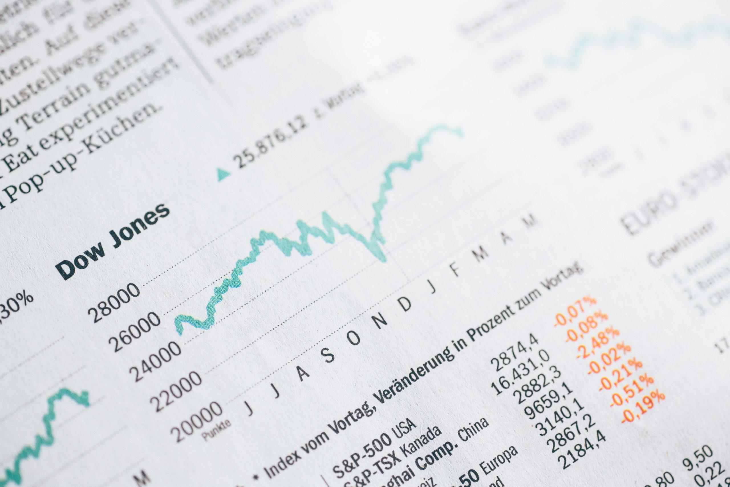 Index Entwicklung vom Dow Jones