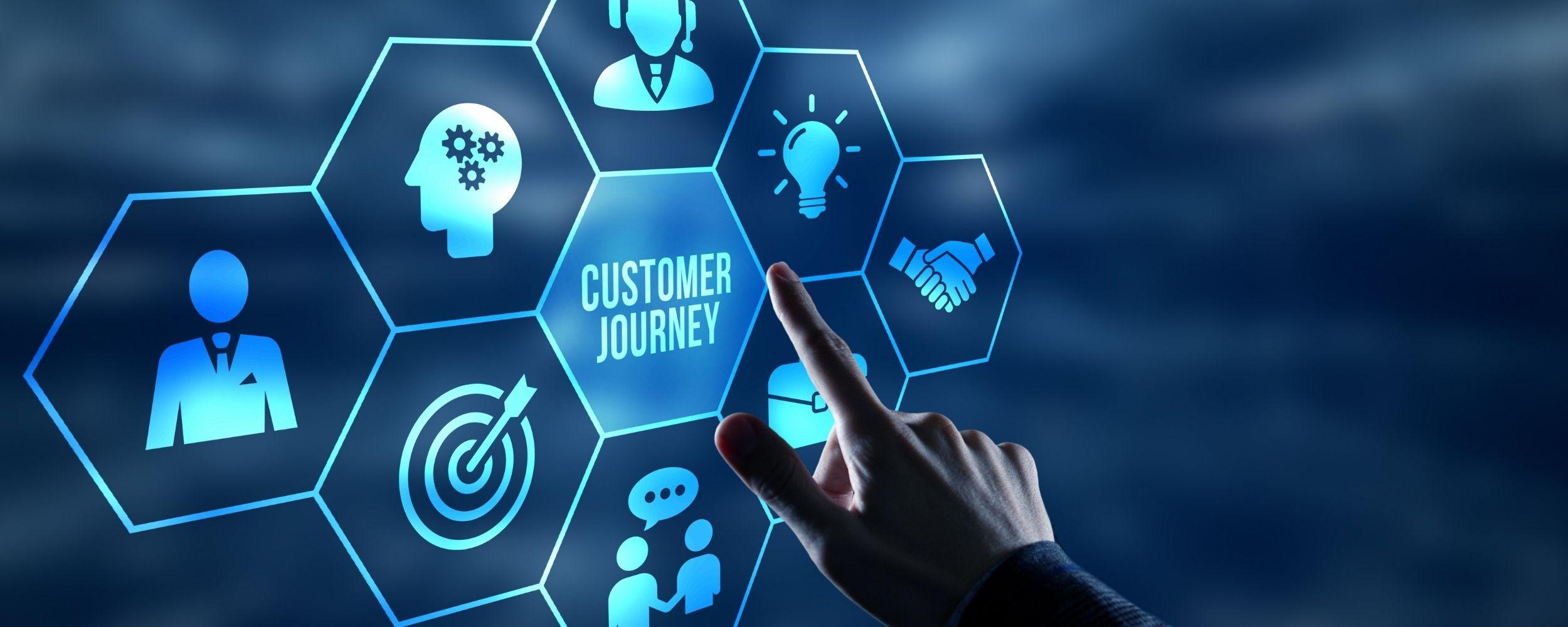 Customer Journey auf verschiedenen Kacheln dargestellt auf die gerade ein Mensch klickt